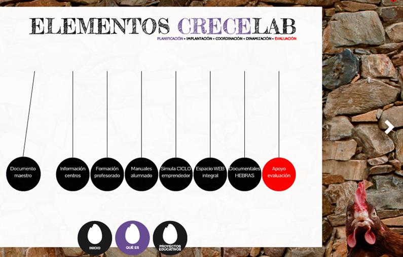 elementos Crecelab